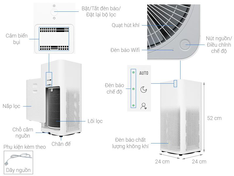 Thông số kỹ thuật Máy lọc không khí Xiaomi Mi Air Purifier 2H