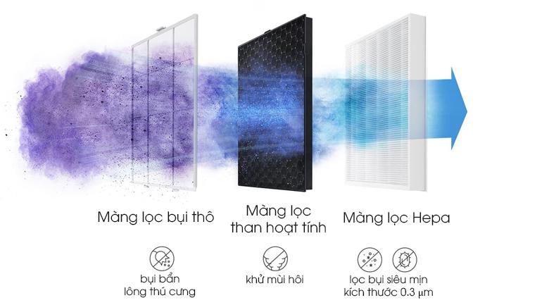 3 màng lọc tối ưu - Máy lọc không khí Samsung AX40R3030WM/SV